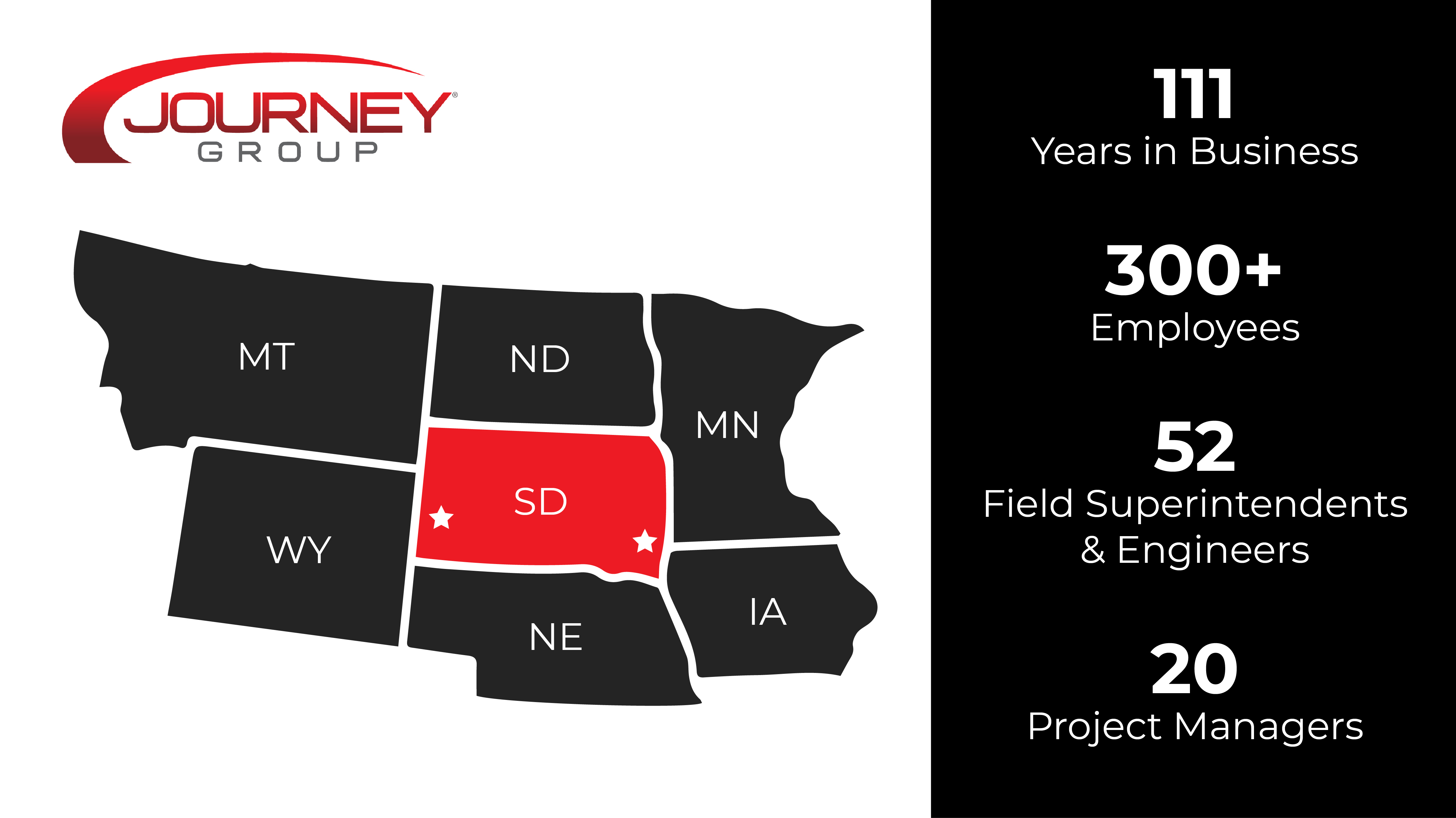 111 Years in Business, 300+ Employees, 52 Field Superintendents & Engineers, 20 Project Managers